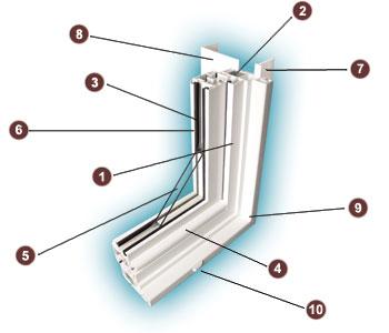 Design features polytech products ltd for Vinyl window designs ltd